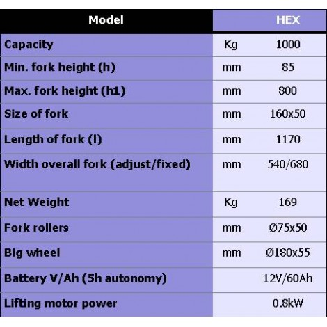 Record HEX Electric High Lifter